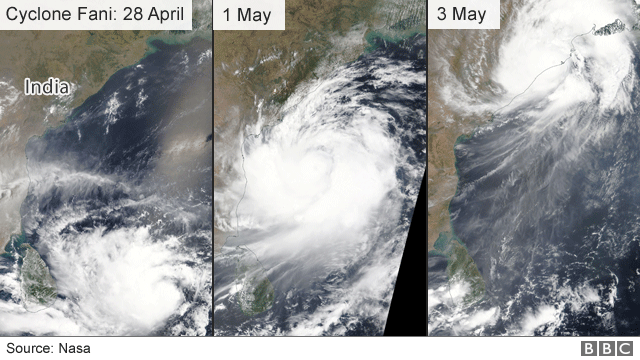 Graphic showing the development of the cyclone since 28 April