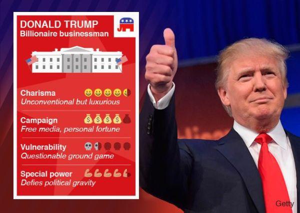 kmhouseindia: 2016 US Presidential Election - Texas ...
