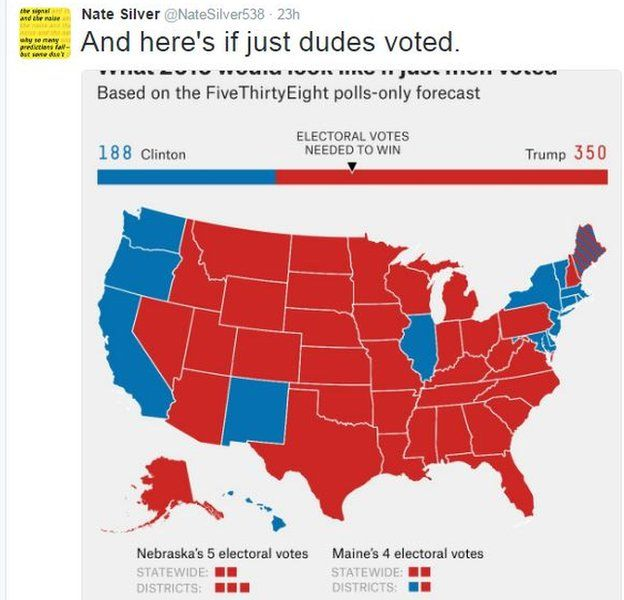 Election map if only men voted