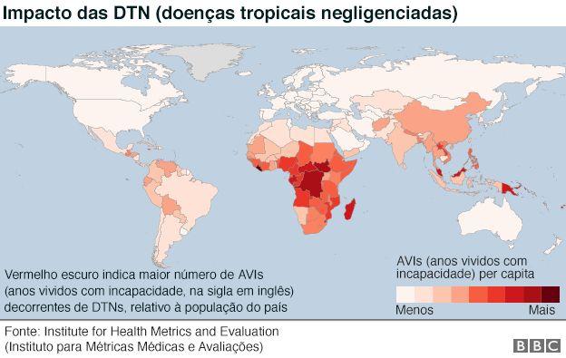 Impacto das doenças tropicas negligenciadas