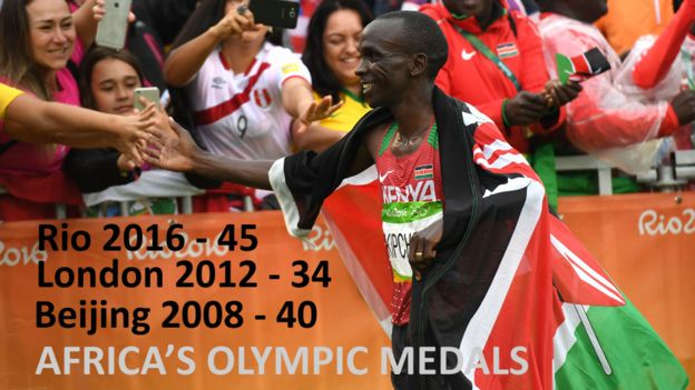 Photo of Eliud Kipchoge of Kenya celebrating his marathon gold on 21 August 2016 in Rio de Janeiro, Brazil - with totals of African medals at the Rio, London and Beijing Games