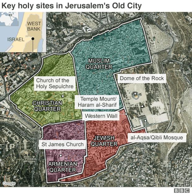 Mapa que muestra los principales lugares sagrados en la Ciudad Vieja de Jerusalén
