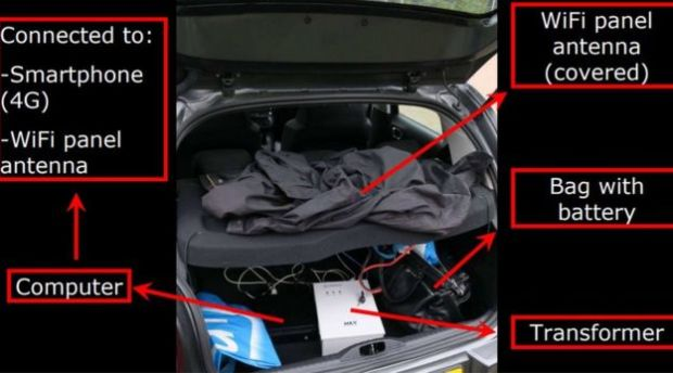 A picture showing the inside of the car