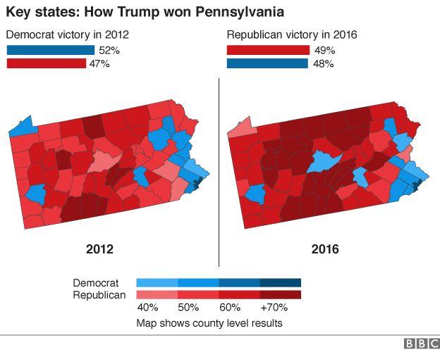 Pennsylvania result maps