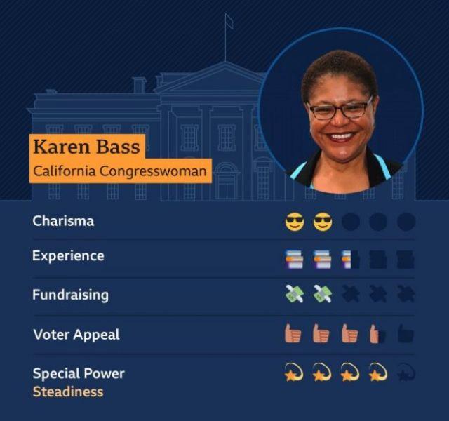 Karen Bass graphic