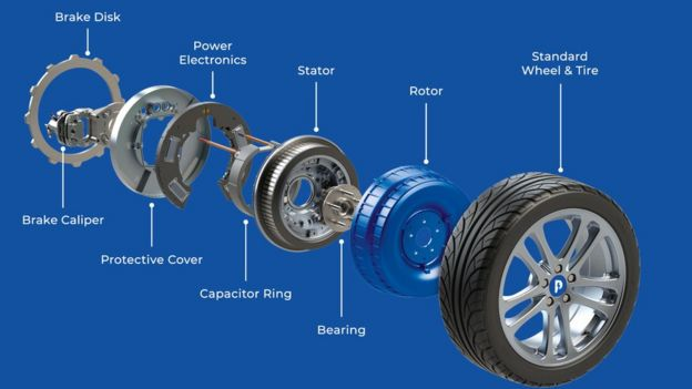 Protean motor in a wheel