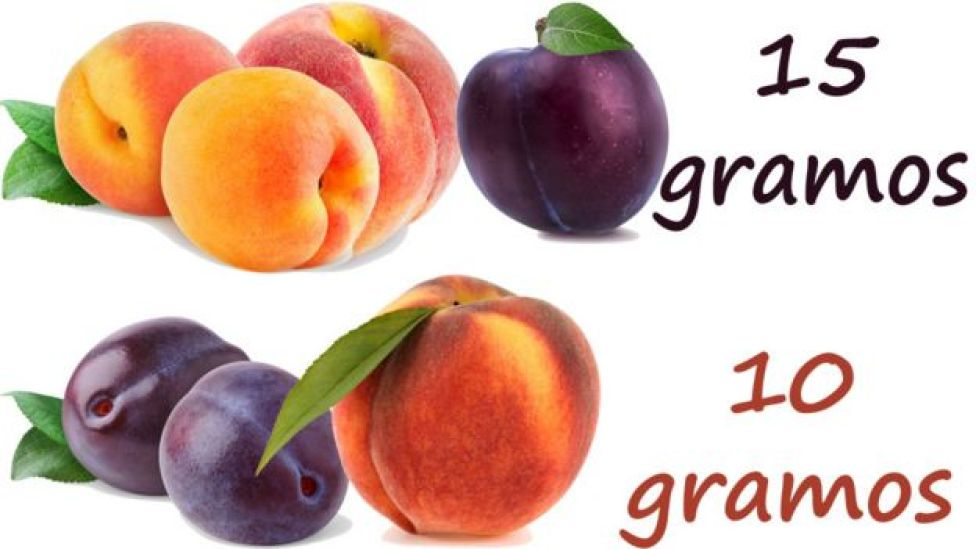 Plums and peaches in groups and their weights