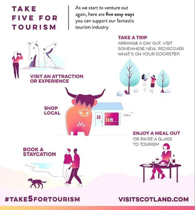 Visit Scotland's Take Five for Scotland campaign