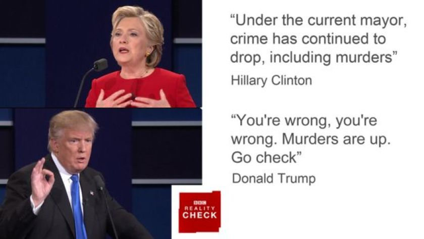 Hillary Clinton and Donald Trump clash over whether the murder rate in New York City has gone up or down under its new mayor