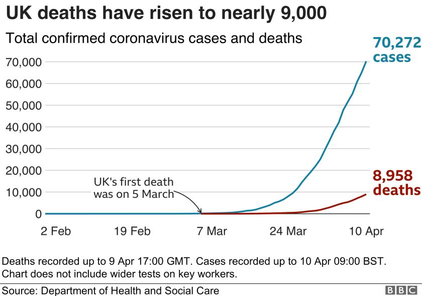 UK deaths graphic