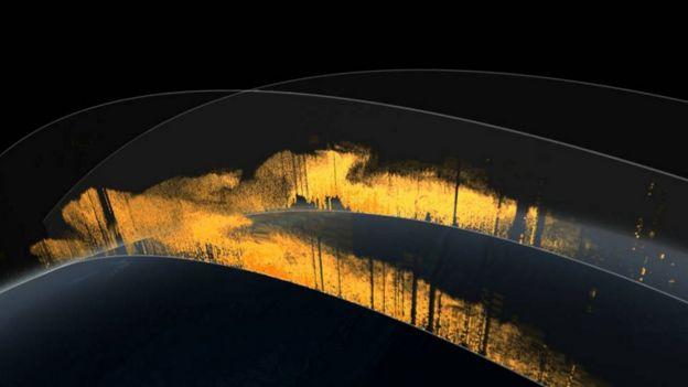 Representação da camada de poeira na atmosfera