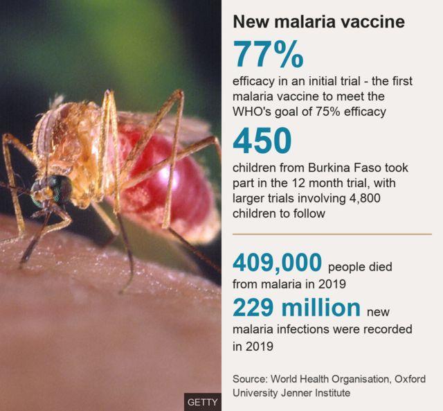 New malaria vaccine data pic