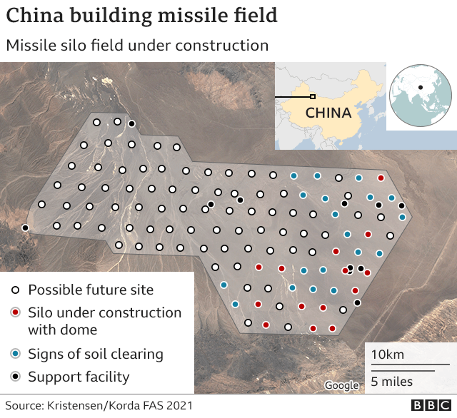 China missile map