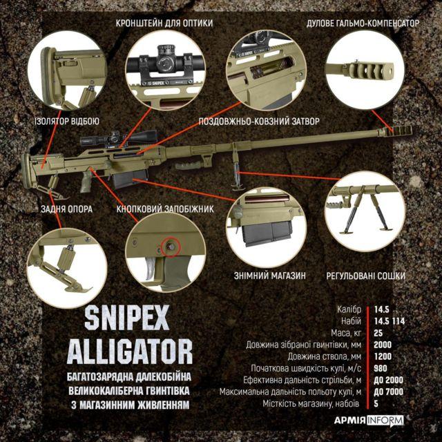 """ТТХ гвинтівки """"Алігатор"""""""