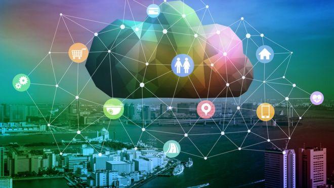 Desenho do sistema ciberfísico