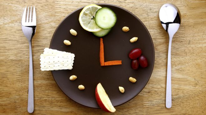 Food arranged like a clock