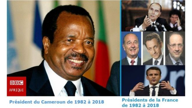 The Cameroonian head of state was received at the Elysee Palace by five French presidents. Emmanuel Macron, the current French president, is 43 years younger.