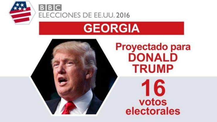En Georgia ganó Trump.