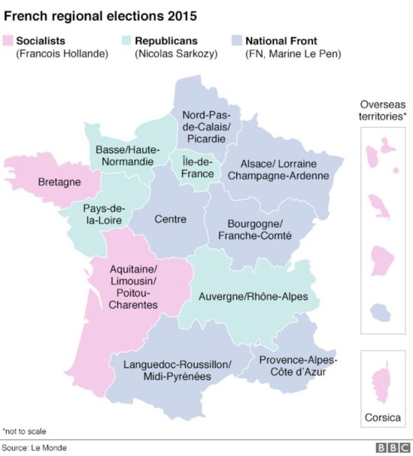 France and the liberal simulacrum of left and right ...