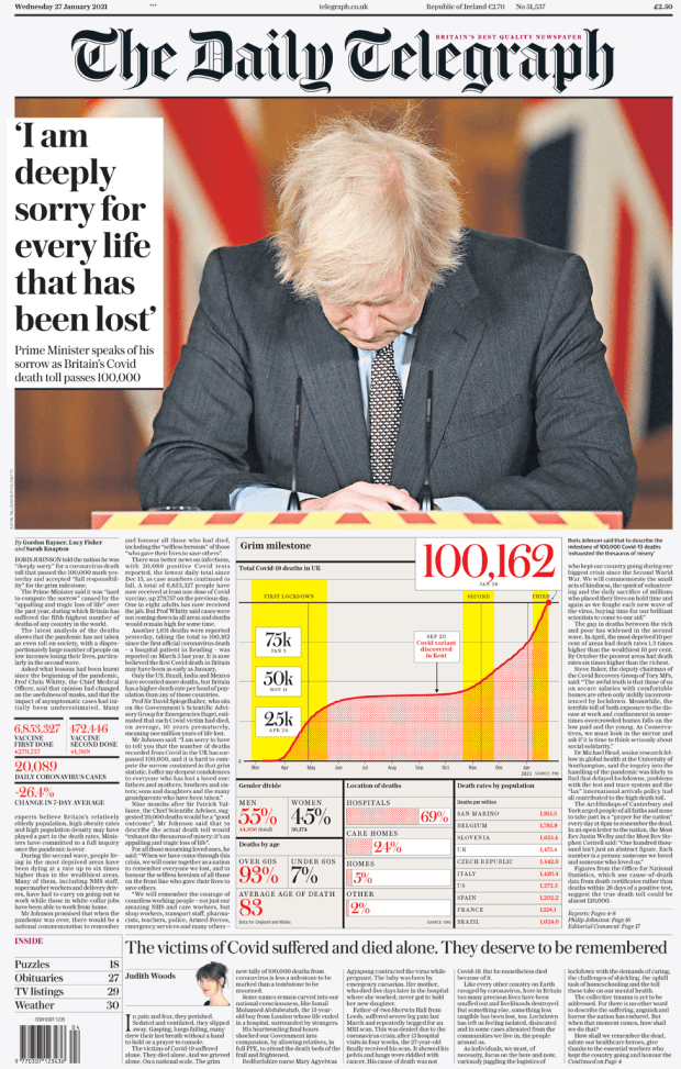 Daily Telegraph front page 27/01/21