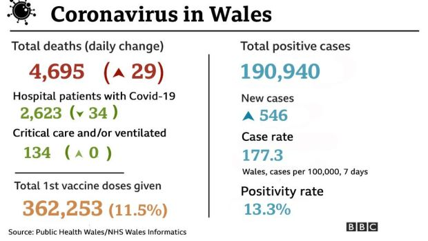 Coronavirus compare graphic
