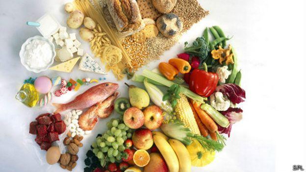 Resultado de imagem para dieta equilibrada
