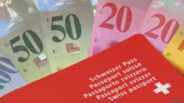 Dinero suizo