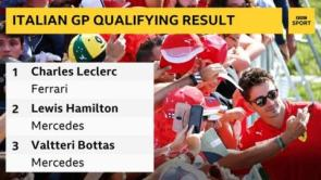 Graphic showing Italian Grand Prix qualifying result