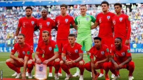 Image result for england