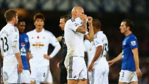 Everton 0-0 Swansea City - BBC Sport