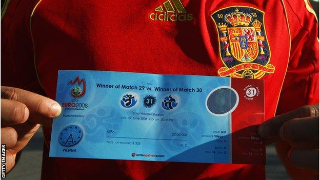 A ticket for the Euro 2008 final