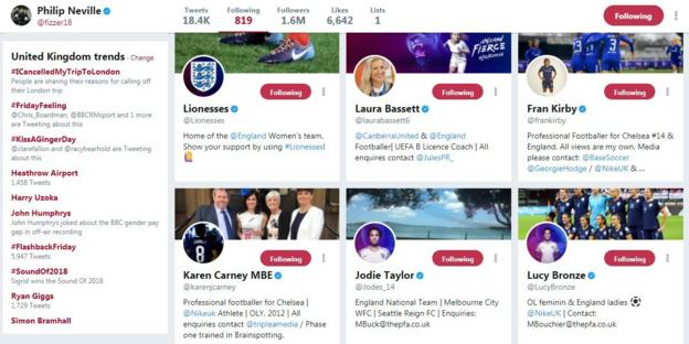 Phil Neville's recent follows on Twitter