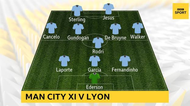 Graphic showing Man City's starting XI v Lyon: Ederson, Walker, Garcia, Fernandinho, Laporte, Cancelo, Gundogan, Rodri, De Bruyne, Sterling, Jesus