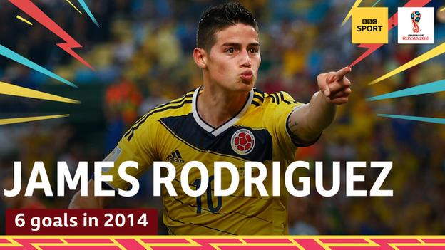James Rodriguez, Colombia