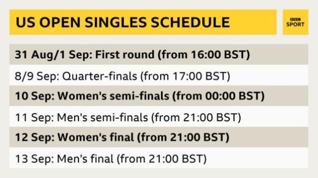 US Open schedule