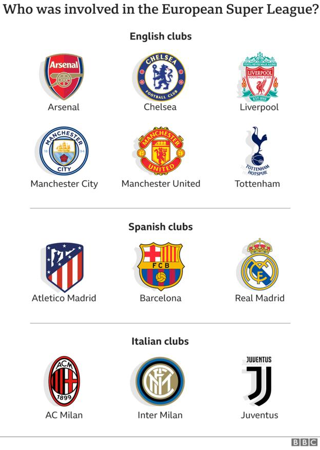 A graphic showing the badges of the 12 teams involved in the European Super League