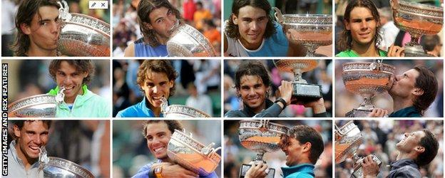 A collage of all 12 of Rafael Nadal's victories at the French Open