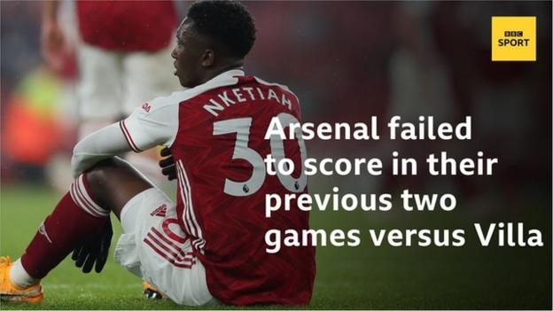 Arsenal failed to score in their previous two league games v Aston Villa, managing just two shots on target in total.