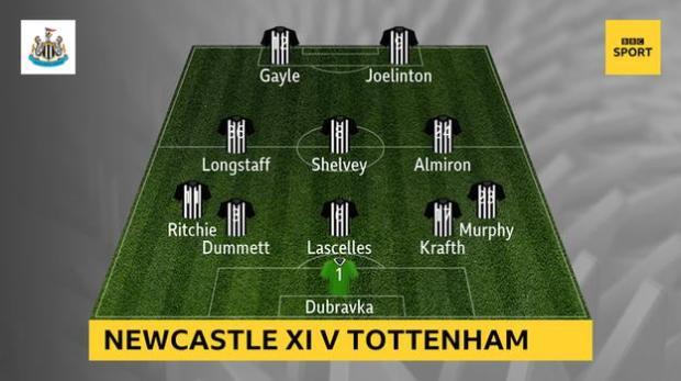 Graphic showing Newcastle's starting XI against Tottenham: Dubravka, Krafth, Lascelles, Dummett, Murphy, Ritchie, Almiron, Shelvey, Longstaff, Joelinton, Gayle