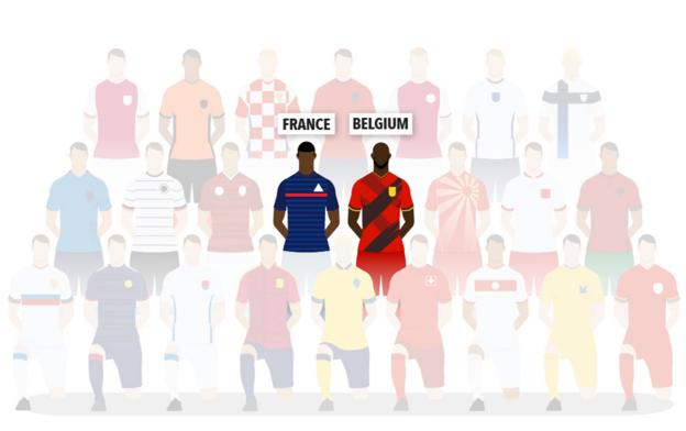 France and Belgium