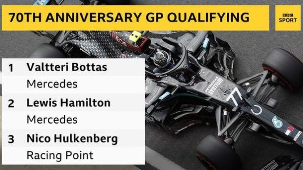 70th Anniversary Grand Prix qualifying result: 1st Valtteri Bottas, 2nd Lewis Hamilton, 3rd Nico Hulkenberg
