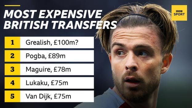 Transfers