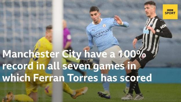 Manchester City have a 100% winning record in all seven games in all competitions in which Ferran Torres has scored