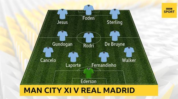 Snapshot showing Man City XI vs Real Madrid: Ederson, Walker, Fernandinho, Laporte, Cancelo, De Bruyne, Rodri, Gundogan, Sterling, Foden, Jesus