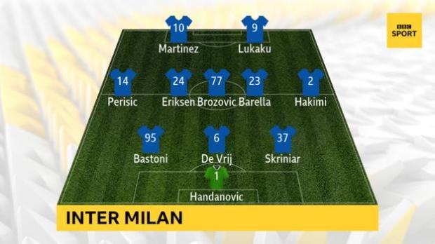Inter Milan team
