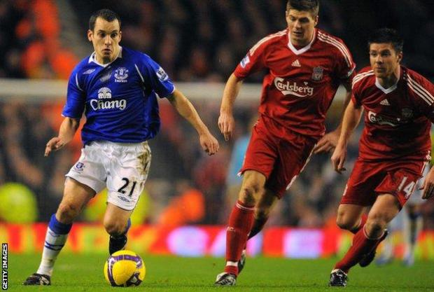 Osman, shown here up against Steven Gerrard and Xabi Alonso, played in a total of 21 Merseyside derbies, finishing with an overall record of four wins, seven draws and 10 defeats