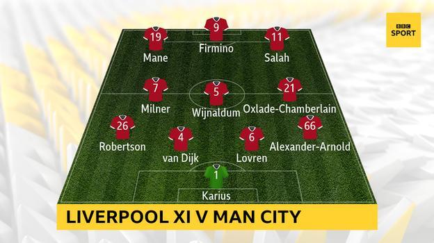 Liverpool XI v Man City