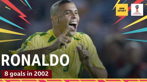 Brazil's Ronaldo