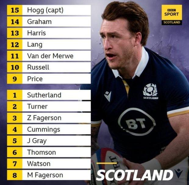 Scotland graphic