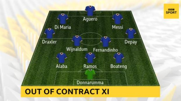 Out of contract XI